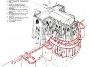 La Fortificación. Rodríguez Almeida, E. (1974): Ensayo sobre la evolución arquitectónica de la Catedral de Ávila. Caja Central de Ahorros y Préstamos de Ávila, Ávila